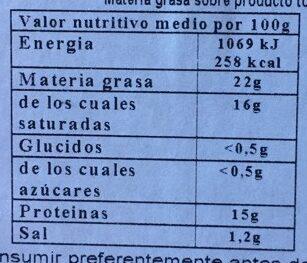 Saint marcellin - Información nutricional