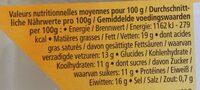 Bûchette de Chèvre Miel - Voedingswaarden - fr