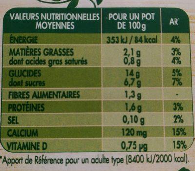 A bicyclette - L'Original - Nutrition facts