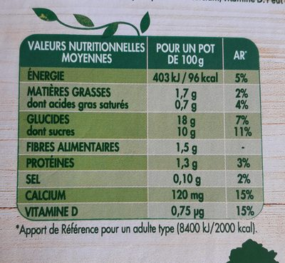 A Bicyclette Citron - Nutrition facts