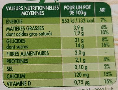 A Bicyclette - Chocolat - Informazioni nutrizionali - fr