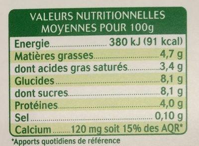 Yaourt au lait de chèvre saveur coco - Nutrition facts