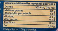 Beurre de Baratte Bleu-Blanc-Coeur - Nutrition facts