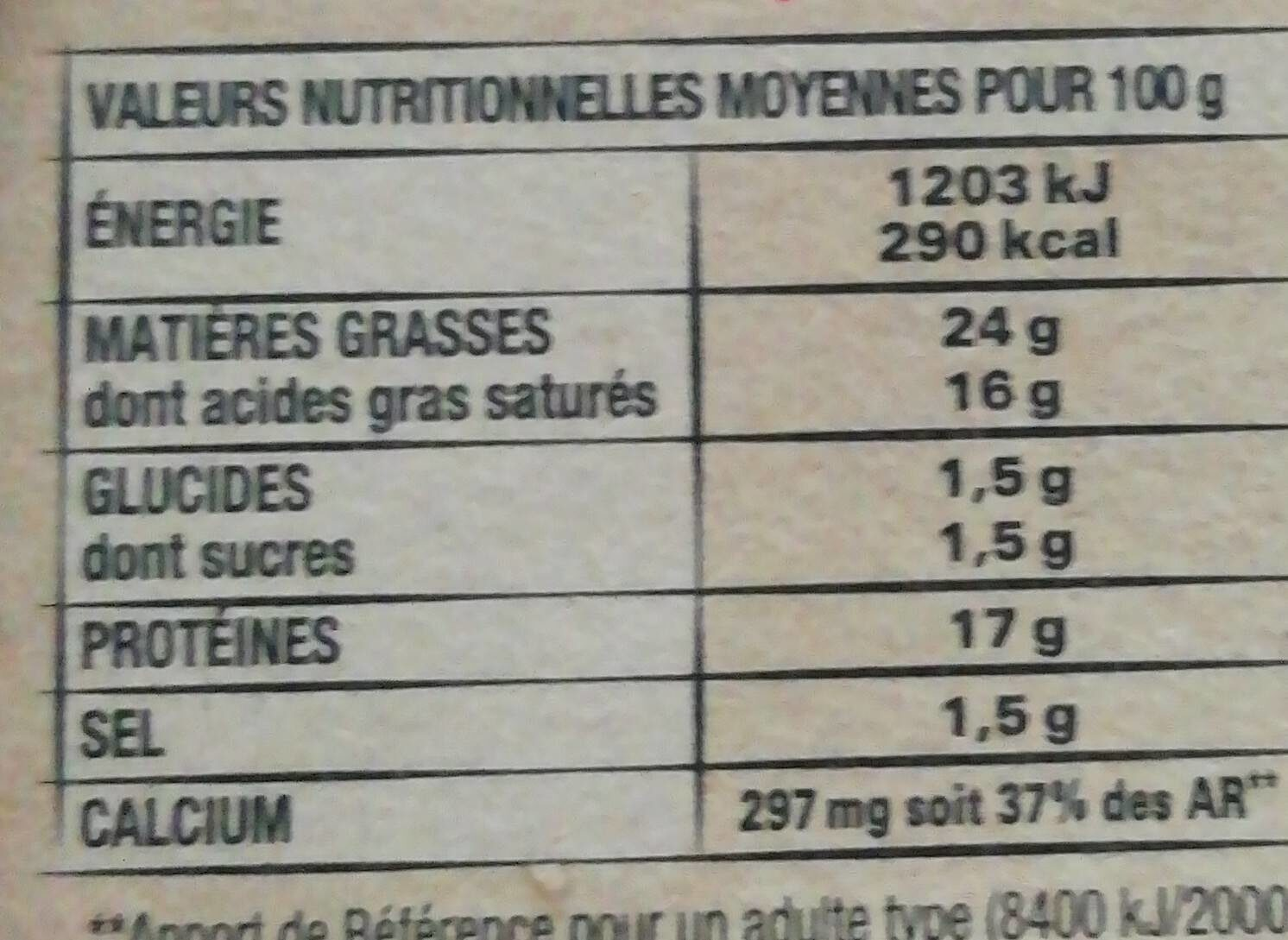 Notre Camembert - Nutrition facts