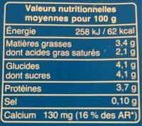 Yaourts nature au lait entier C'est qui le Patron ?! - Nutrition facts - fr