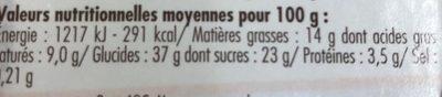 Tarte à la Normande - Voedingswaarden