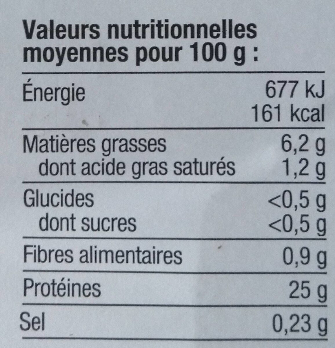 Steaks de thon germon tomates séchées parmesan - Informations nutritionnelles - fr