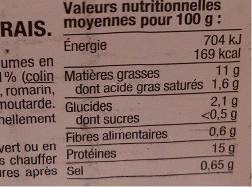 Rôti farcie au saumon et st jacques - Informations nutritionnelles - fr