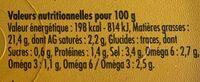 Olives à l'orientale - Voedingswaarden - fr