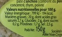 Tapenade verte ail - Nutrition facts