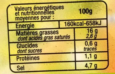 Olives vertes pimentées dénoyautées épicé - Informations nutritionnelles - fr