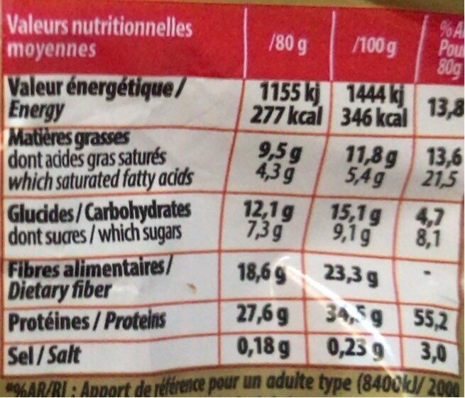 High Protein Barre 80 g - Saveur : Brownie - Nutrition facts - fr