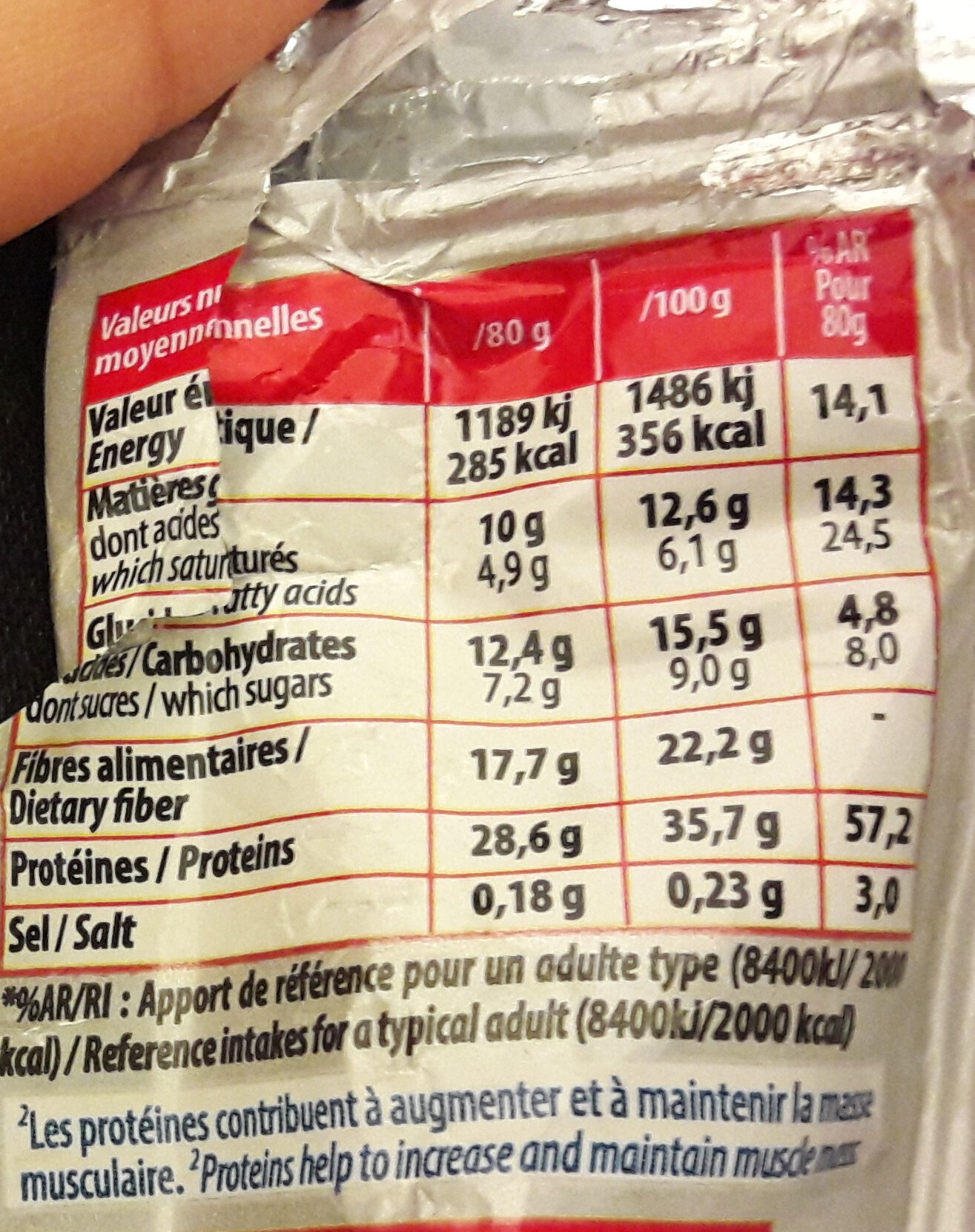 High protein - Nutrition facts - fr