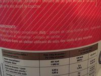 Whey - Ingrediënten