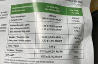 Pancakes delice - Informations nutritionnelles - fr