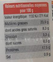 Pâté de foie de porc confit - Nutrition facts - fr