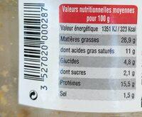 Pâté Basque Piquant au piment d'Espelette - Nutrition facts - fr