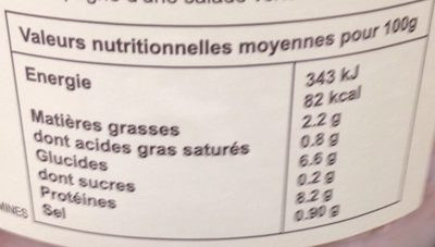 Backeoffe Alsacien - Informations nutritionnelles