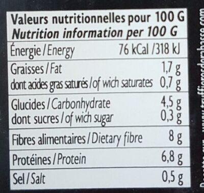 Truffe noire entière - Nutrition facts - fr