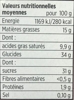 Petite folie n17 - Nutrition facts - fr