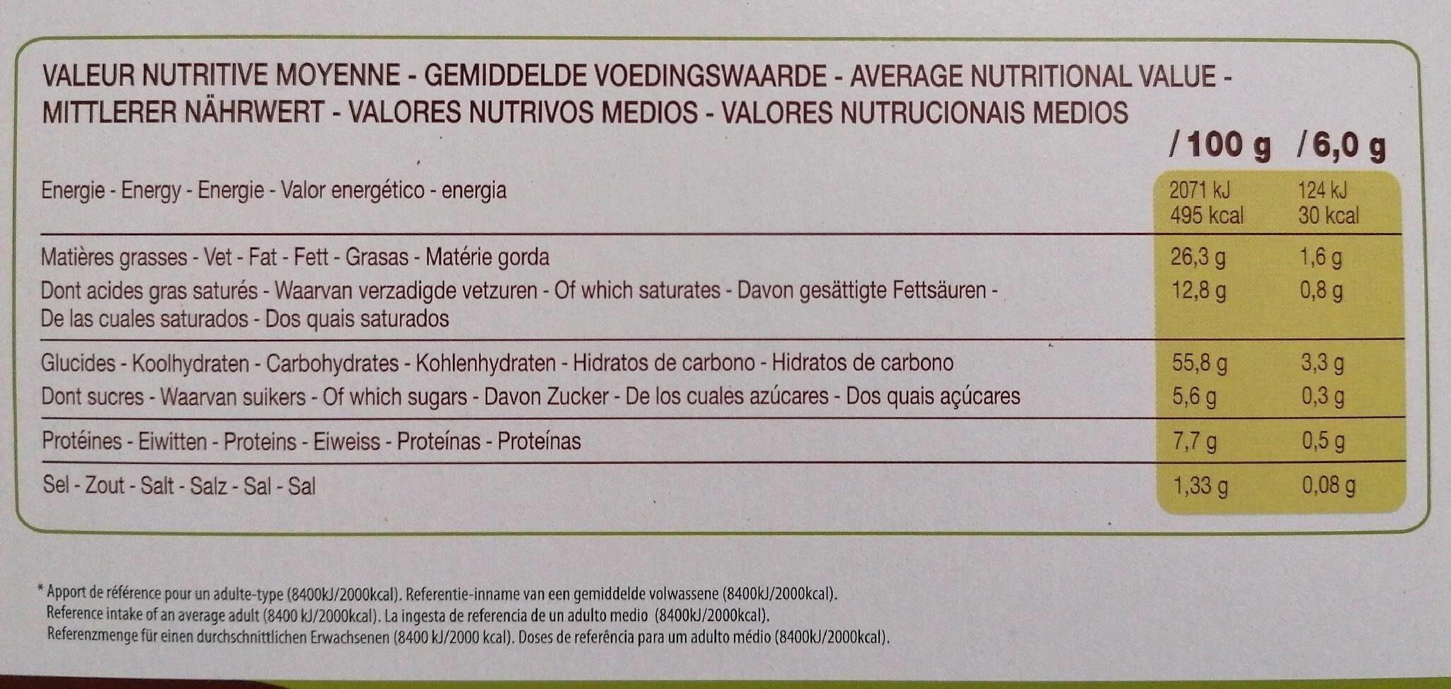 Tartelettes Apéro - Información nutricional