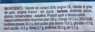Saucisse deche de canard - Ingrédients