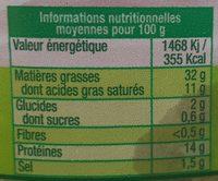 Pâte à l'ail des Ours - Nutrition facts - fr