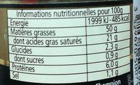 Le bloc de Foie Gras de Canard du Sud-Ouest - Informations nutritionnelles - fr
