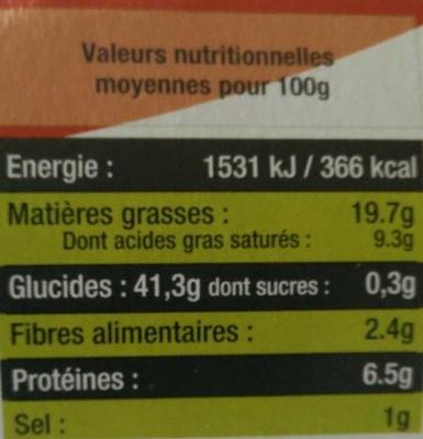 Pâte Brisée - Nutrition facts