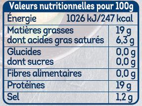 Gésiers confits de canard - Nutrition facts - fr