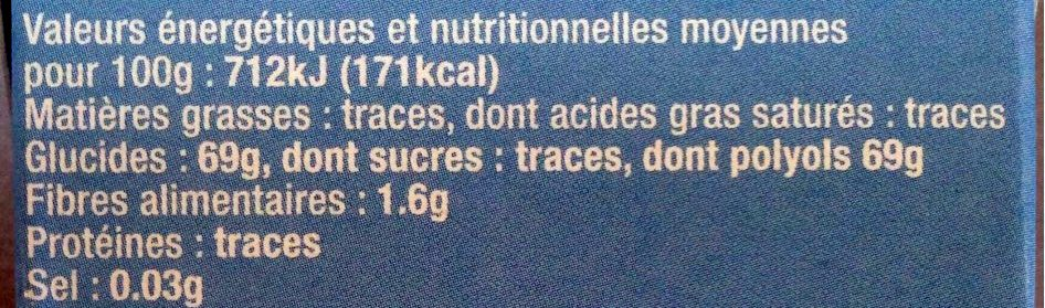 Chewing Gum - Informations nutritionnelles