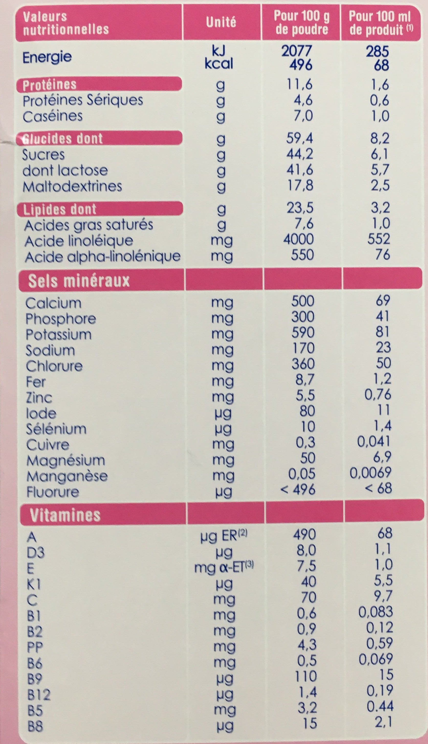 Dosettes Baby 2 - Nutrition facts - fr