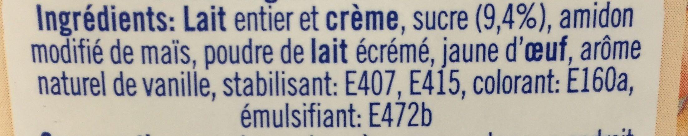 Crème Anglaise - Ingrédients