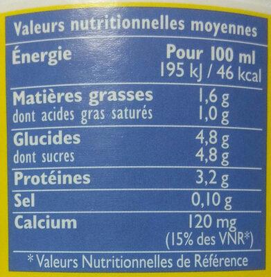 Candia les laitiers responsables - Informations nutritionnelles