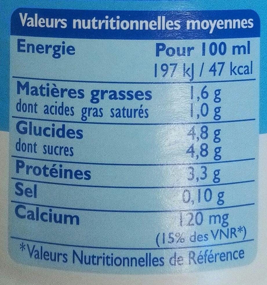 Lait frais de montagne - Informations nutritionnelles - fr