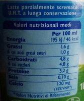 Granlatte - Informations nutritionnelles - fr