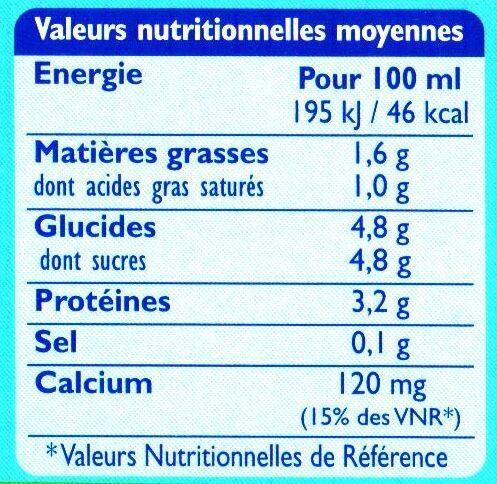 GrandLait - Demi-écrémé - Nutrition facts
