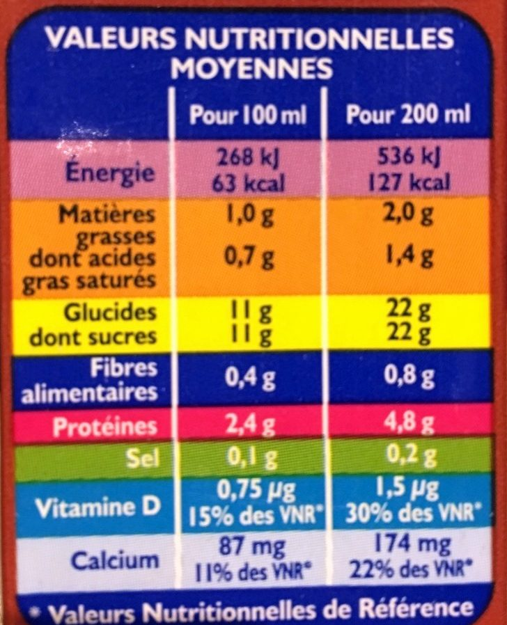 Candy'up chocolat - Nutrition facts