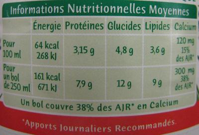 Granlait bio - Informations nutritionnelles