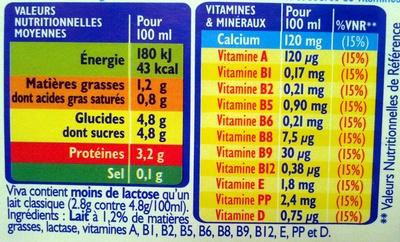Viva - Informations nutritionnelles - fr