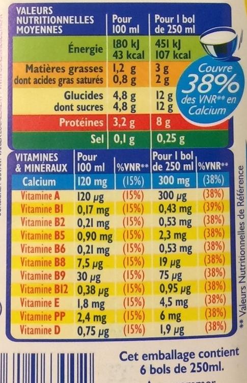 Viva - Informations nutritionnelles
