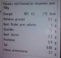 Samoussas aux légumes - Nutrition facts - fr