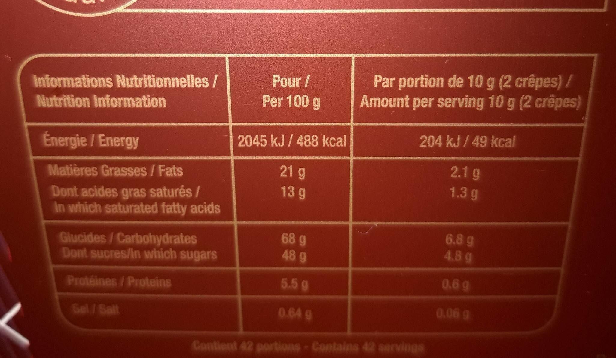 Assortiment de Crêpes Dentelle - Nutrition facts - fr