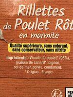 Les Rillettes de Poulet Rôti - Ingrédients - fr