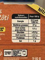 Les Rillettes de Poulet Rôti - Informations nutritionnelles - fr