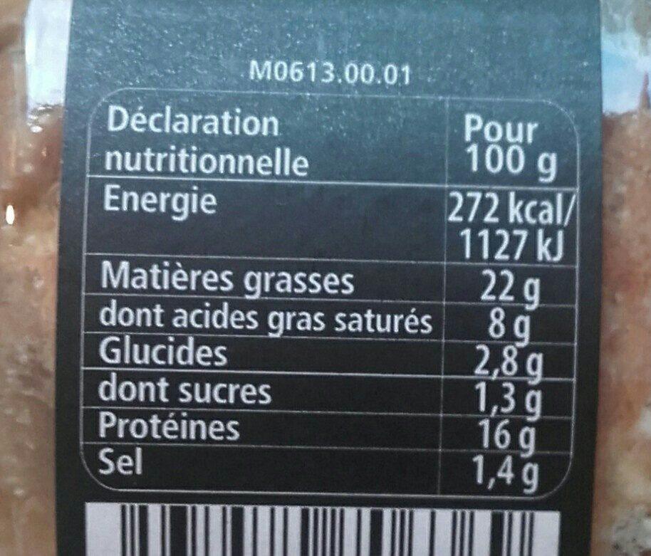 Terrine de canard aux noisettes croquantes - Ingrédients - fr