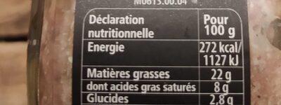 Terrine de canard aux noisettes croquantes - Informations nutritionnelles - fr