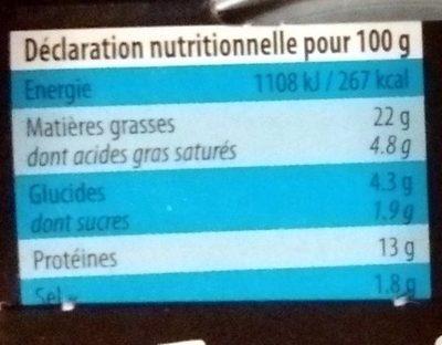 Rillettes de Maquereau à la Tomate - Nutrition facts - fr