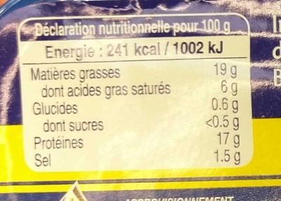 La Saucisse Nature - Informations nutritionnelles