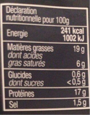 Saucisses - Informations nutritionnelles - fr